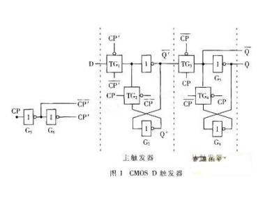 简述CMOS触发器的结构与工作原理