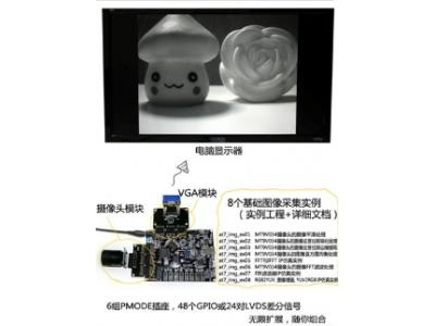 用FPGA实现FIR滤波器IP仿真
