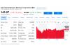 IBM发布第二季度财报,净利润增长4%