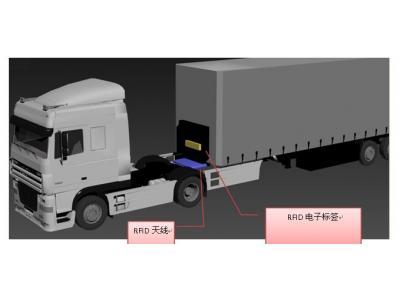基于RFID技术的货柜车车架管控系统