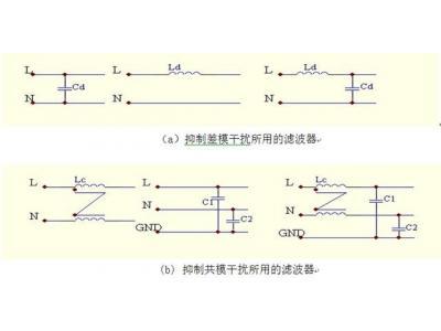 电子镇流器常用的滤波电路