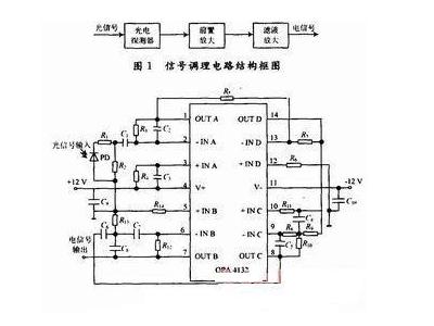 微弱传感信号的调理电路设计