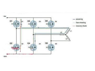 电力逆变器中的二极管作用