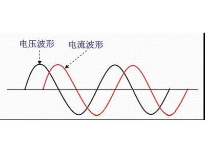 现代功率因数PFC补偿技术