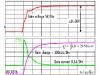 如何计算IGBT的驱动功率?