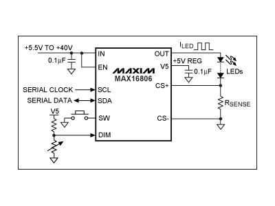 如何选择汽车LED驱动器