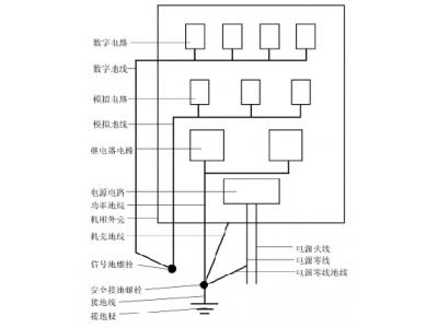 电磁兼容中隔离技术在电力电子中的应用