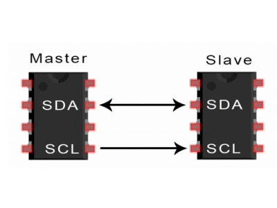 驱动OLED、陀螺仪等模块必备总线知识-I2C总线详解