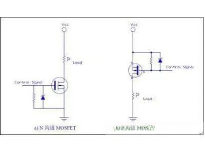 MOSFET在电气系统中应用的选型参考