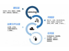 RFID未来发展趋势是什么样的