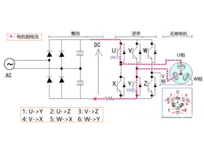 详解无刷直流电机的超前角和导通角