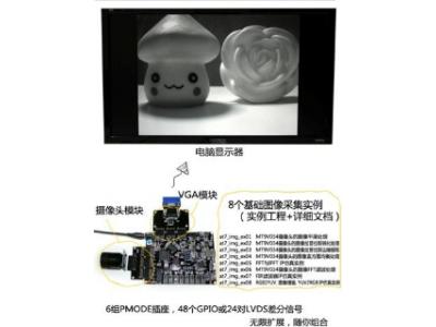 基于FPGA的图像FFT滤波处理