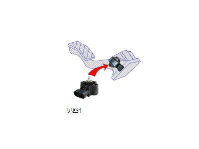 霍尔效应旋转位置传感器在工业和交通中的应用