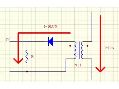 什么是电流互感器?如何设计一个电流互感器?