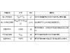 零漂移精密运算放大器参数分析和基本构成