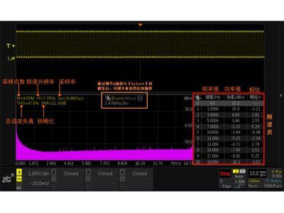 FFT分析在示波器中的应用详解