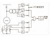 什么是发电机复压过流保护?
