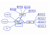 光纖接入網中的PON技術詳解