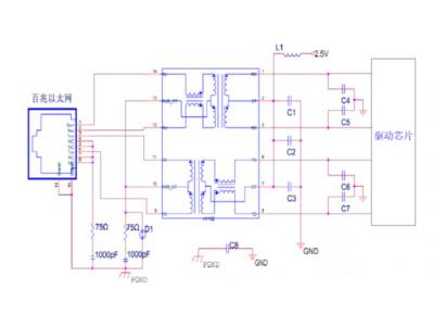 从接口原理图、结构设计,线缆设计详解RJ45以太网口的EMC设计