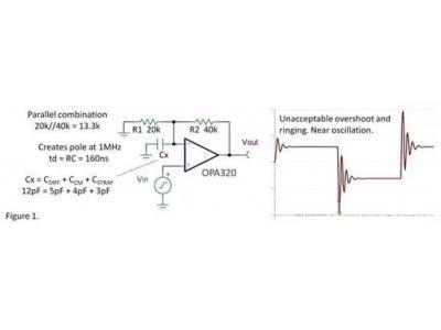 振荡运算放大器应该如何处理?