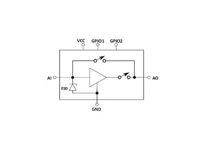 什么样的特殊工艺能满足5G LNA的需求?