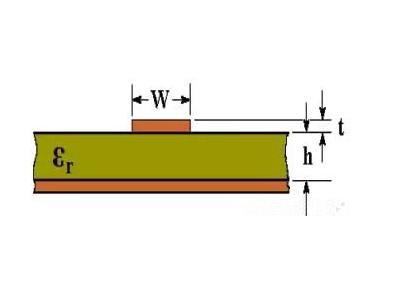 一文读懂什么是PCB的阻抗控制