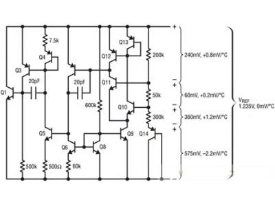 基准电压源选择技巧