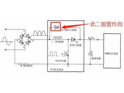 升压PFC电感上为什么要加一个二极管?它的作用是什么?