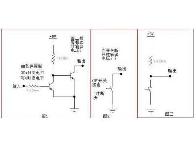 漏极开路、推挽输出、三态门等各种IO输出的类型解析