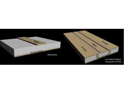 PCB 材料对微带线和接地共面波导电路产生得影响分析