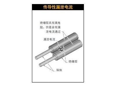 如何测量绝缘电阻的阻值?