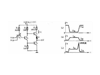 数字电路中尖峰电流产生的原因分析
