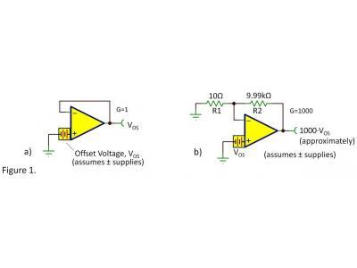 详解运算放大器电路中的失调电压与开环增益