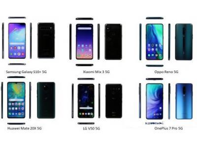第一代5G手機的射頻設計是什么樣的?未來會有哪些變革?