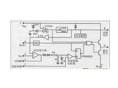 全面介绍电子负载原理及测量误区