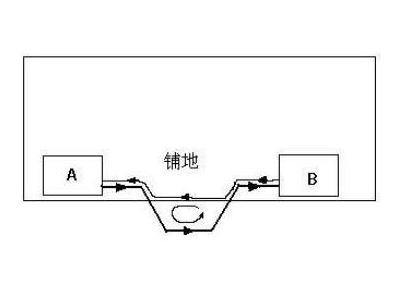 PCB 检查细节要素梳理