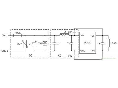 开关电源外围保护电路中的压敏电阻和瞬态抑制二极管该如何选型?
