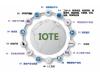 物聯網時代掘金的可能性:從物聯網項目中尋找
