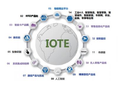 物联网时代掘金的可能性:从物联网项目中寻找