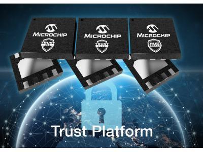 Microchip推出業界首款適用于任意規模部署的預配置解決方案, 簡化基于硬件的物聯網安全設計