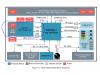 飛思卡爾 Kinetis MCU 開發板板載 OpenSDA 調試器(上)