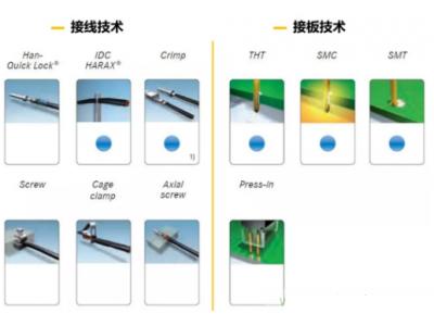 PCB 板焊接已經 out,主流連接方式有哪些?