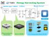 擴展物聯網和能源收集業務! 與Matrix Industries聯合協作