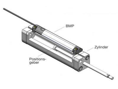 智能测距系统可实现绝对线性反馈