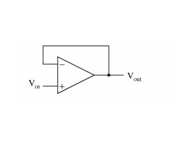 运放的电压跟随电路真的有那么简单吗?其本质只有老司机才能讲透