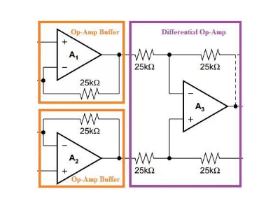 5G 部署如火如荼,仪表放大器如何打造?