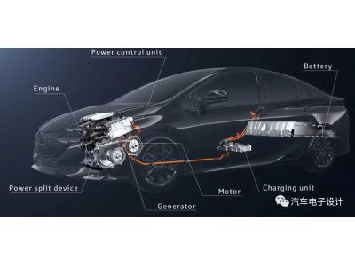 丰田汽车的电气化技术线路