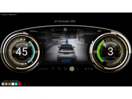 以软件服务为核心开拓智能座舱与车联网全球市场