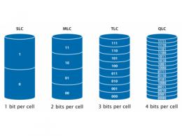 为什么LDPC码不适合工业存储