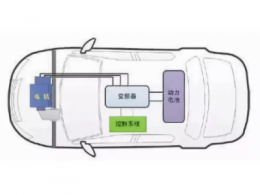 纯电动车安全性仍是重点问题,BMS 中有何重任?